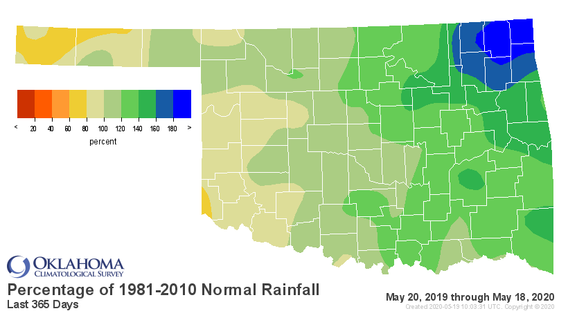 Percentage of Normal Rainfall, Last 365 Days