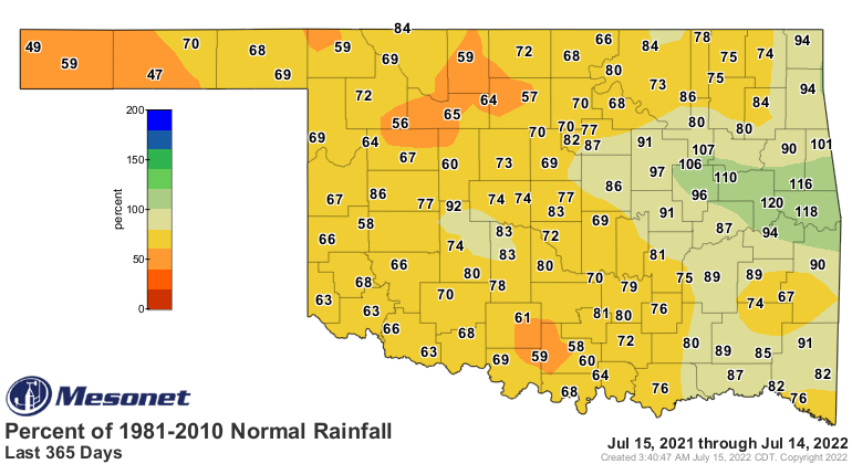 Percentage of Normal Rainfall, Last 365 Days