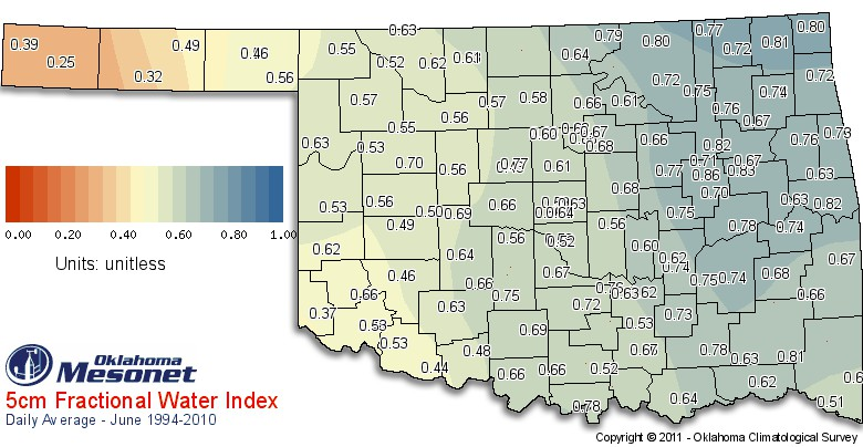Typical June 5cm Fractional Water Index